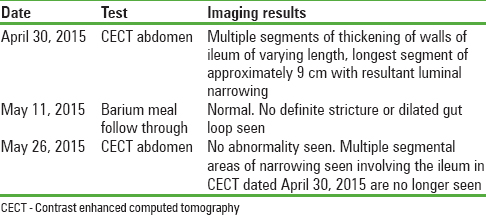 Table 2: Imaging of the patient